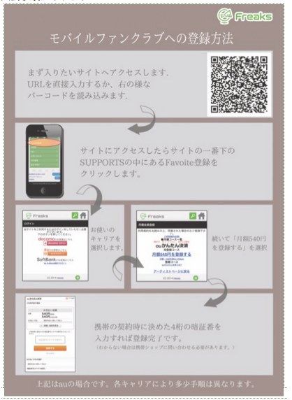 地下アイドル界のバラエティー班・Nyan7ファンクラブ登録方法